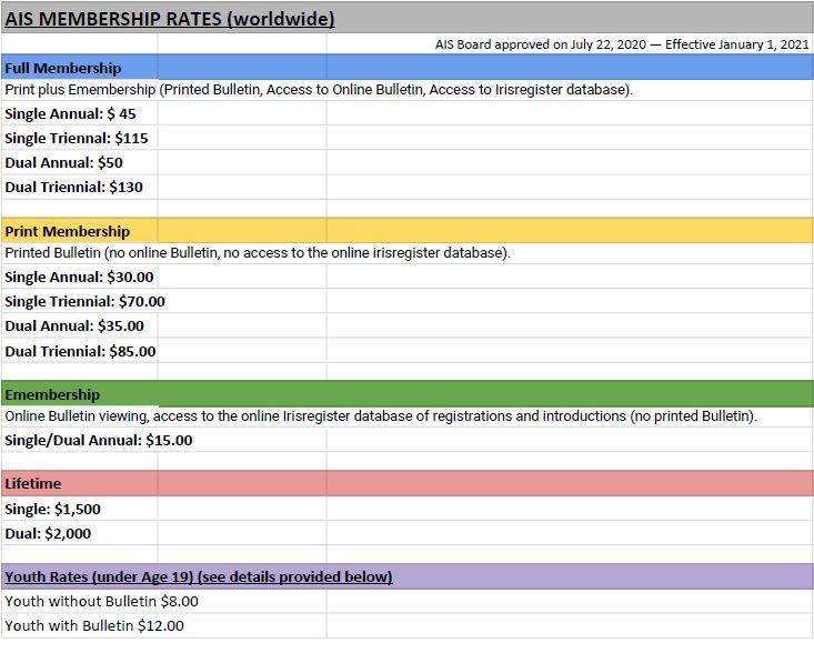 AIS Membership Rates - January 1 2021